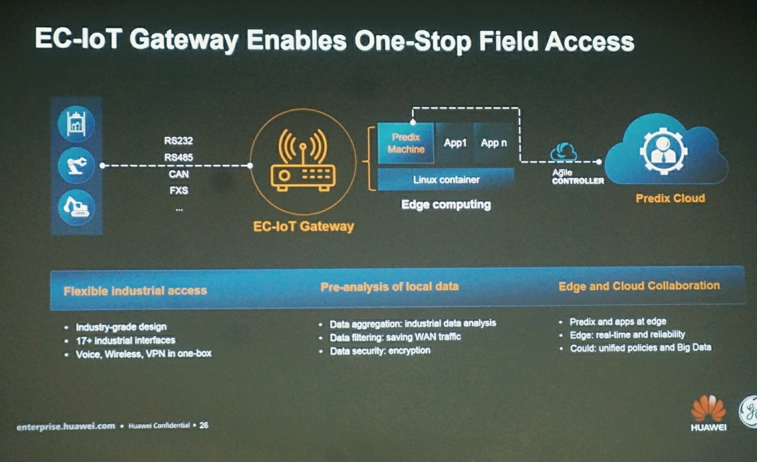 La soluzione Huawei - Ge Digital