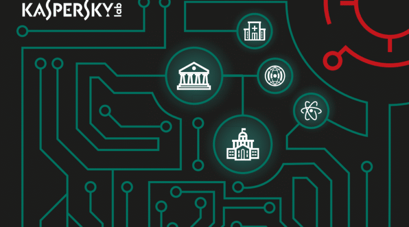 kasperskylab ICS security 2018