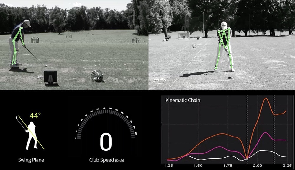 Il Digitale scende in campo, ecco lo Sport 4 0 - Innovation Post