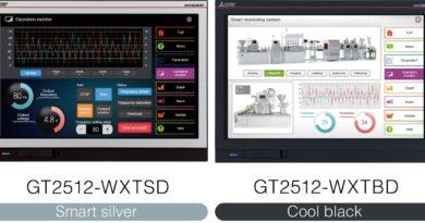 Mitsubishi Electric propone due nuovi pannelli operatore wide screen della linea GT25